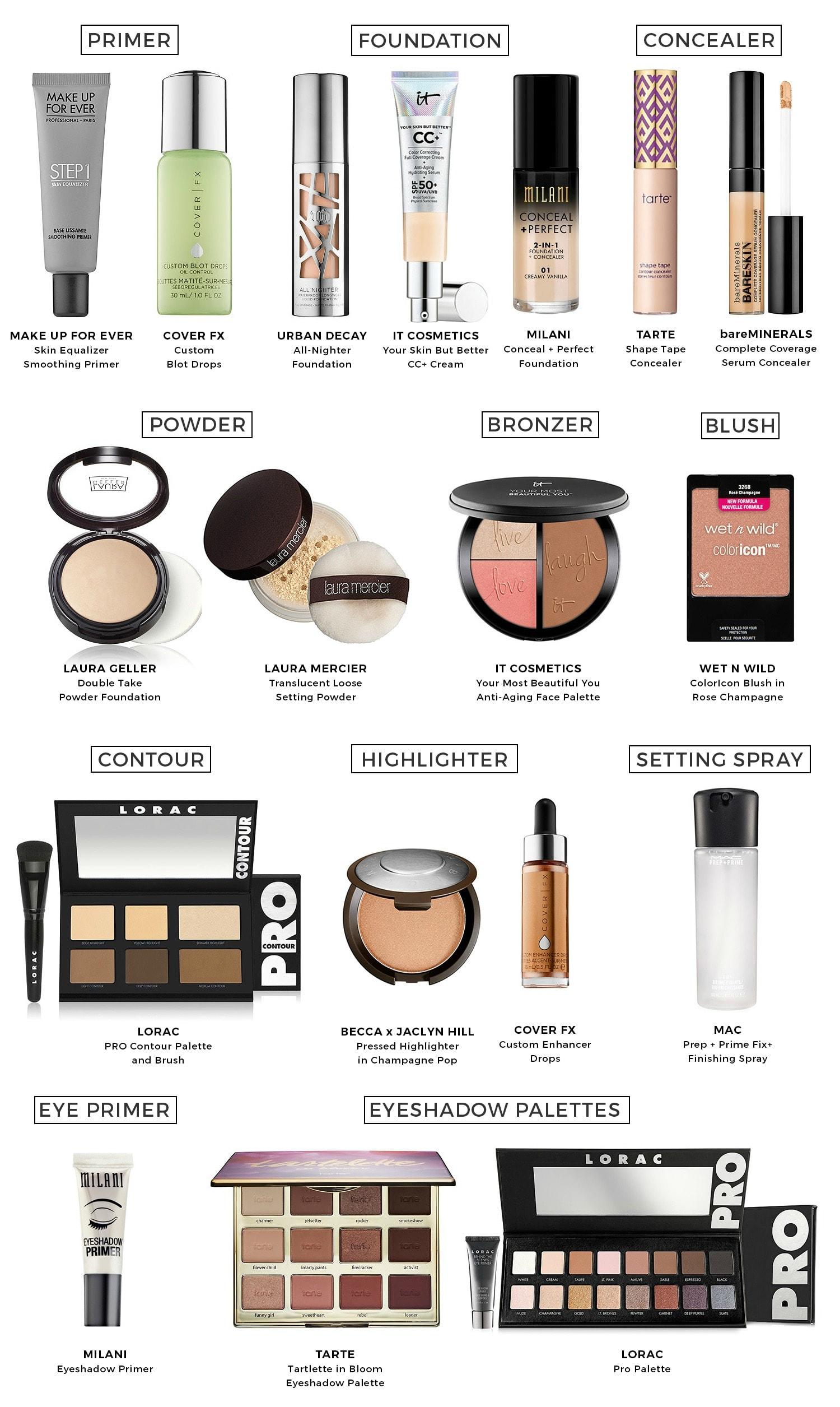 makeup products list - Style Guru: Fashion, Glitz, Glamour ...