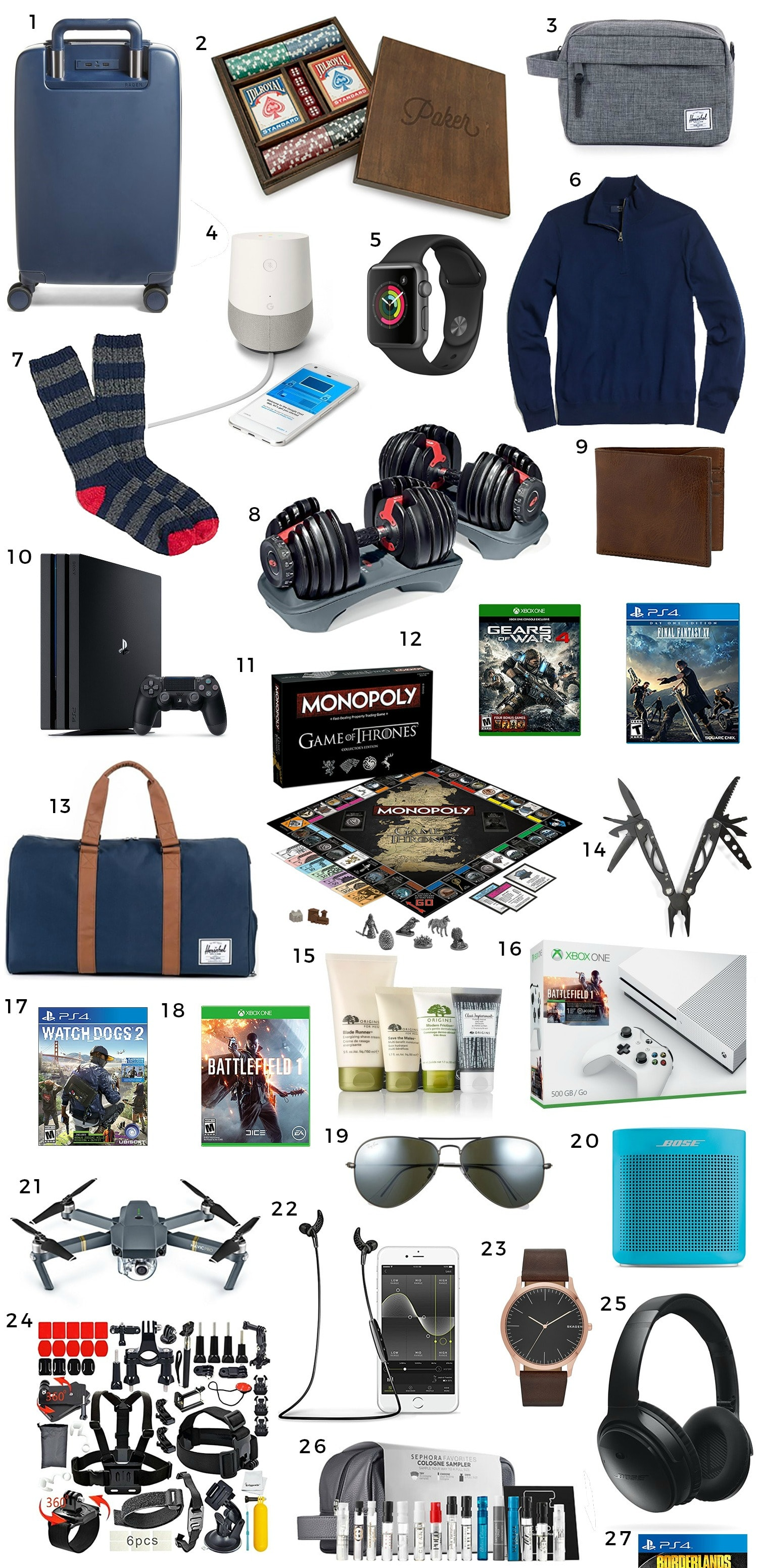 Top 20 christmas gifts for men