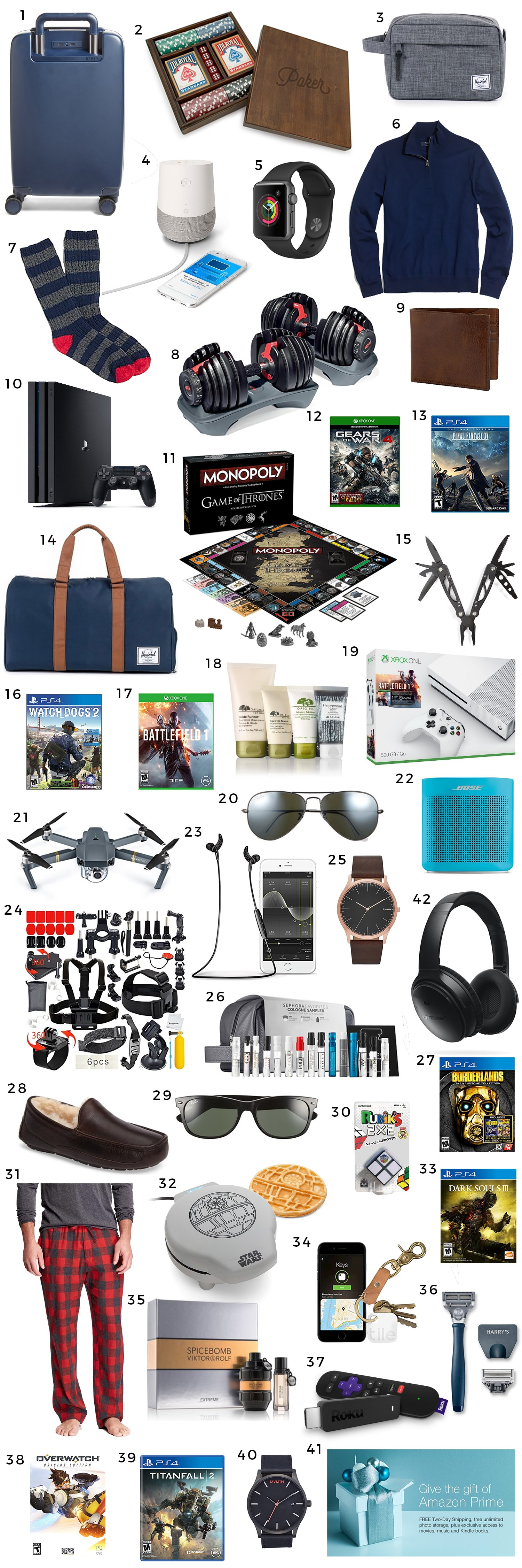 The Best Christmas Gift Ideas For Men Ultimate Guide Filled