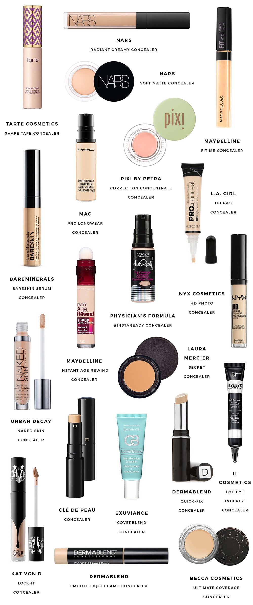 full coverage concealers dark circles under eyes